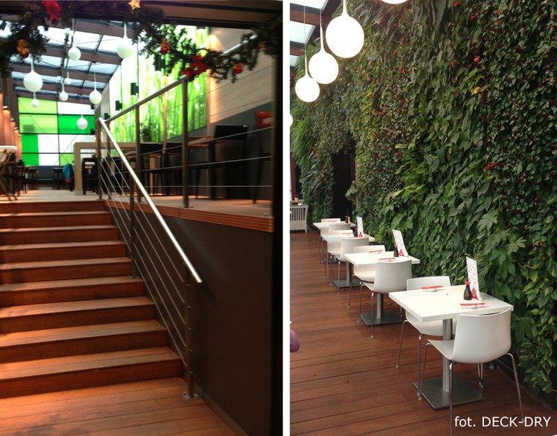 System Tarasowy Deck-Dry kawiarnie i restauracje - dolnyśląsk