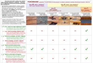 rożne sposoby montażu tarasu drewnianego